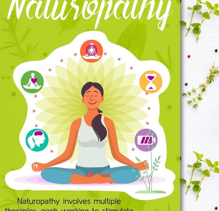Naturopathy – An Infographic