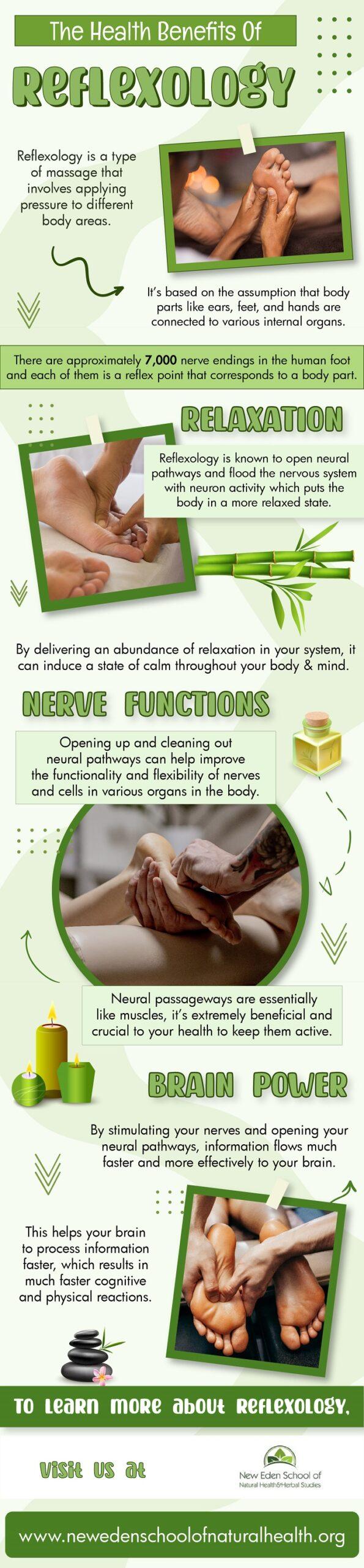 The Health Benefits of Reflexology